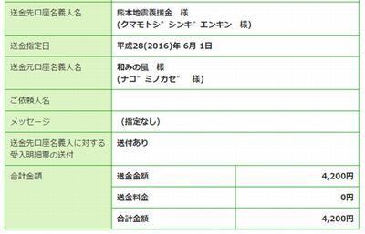 熊本県義援金45月分