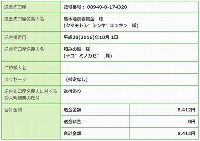 熊本県義援金89月分