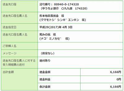 熊本県義援金0203月分